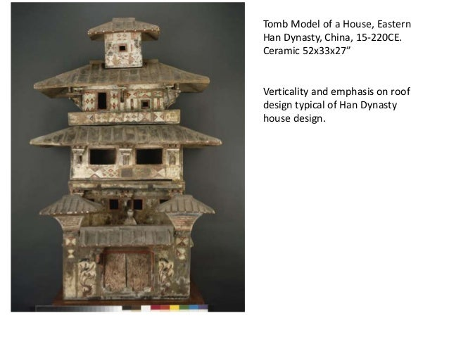 Tomb model of a house