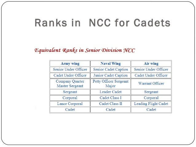 Ranks in NCC for Cadets
