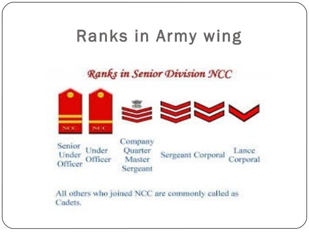 Ranks in Army wing