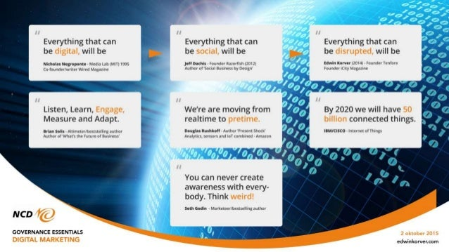 Introduction to Digital Marketing - 2015 Slide 2