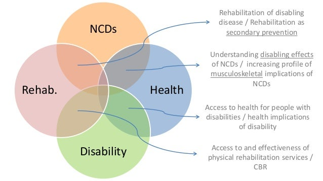 ct277 understand physical disability A physical disability is a limitation on a person's physical functioning, mobility, dexterity or stamina other physical disabilities include impairments which limit other facets of daily living.
