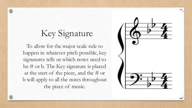 Ncea level 1 music theory – Key Signature Worksheets