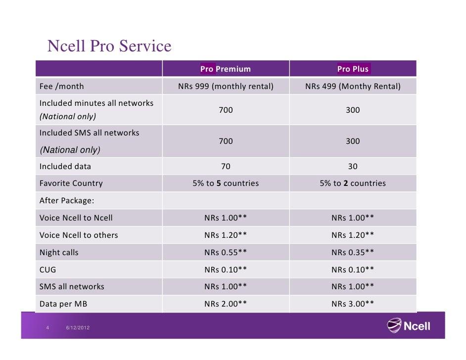Ncell's scheme