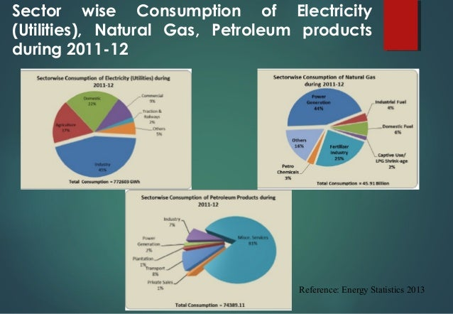 Textbook sources renewable pdf energy