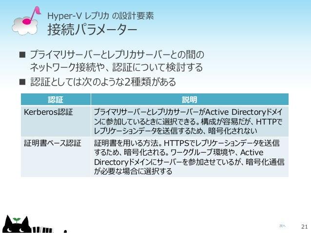 次へ Hyper-V レプリカ の設計要素 接続パラメーター  プライマリサーバーとレプリカサーバーとの間の ネットワーク接続や、認証について検討する  認証としては次のような2種類がある 21 認証 説明 Kerberos認証 プライマリ...