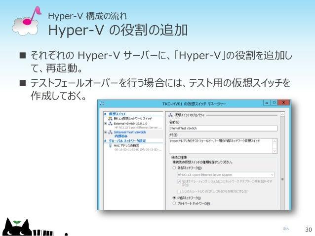 次へ Hyper-V 構成の流れ Hyper-V の役割の追加  それぞれの Hyper-V サーバーに、「Hyper-V」の役割を追加し て、再起動。  テストフェールオーバーを行う場合には、テスト用の仮想スイッチを 作成しておく。 30