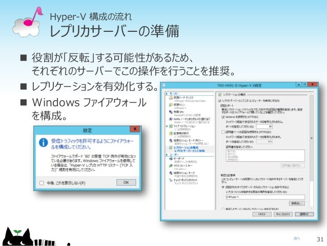 次へ Hyper-V 構成の流れ レプリカサーバーの準備  役割が「反転」する可能性があるため、 それぞれのサーバーでこの操作を行うことを推奨。  レプリケーションを有効化する。  Windows ファイアウォール を構成。 31