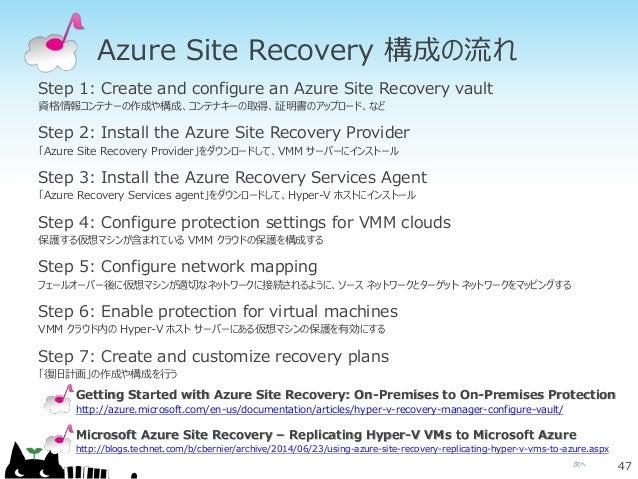 次へ Azure Site Recovery 構成の流れ Step 1: Create and configure an Azure Site Recovery vault 資格情報コンテナーの作成や構成、コンテナキーの取得、証明書のアップロー...