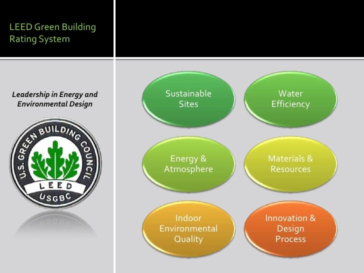 sustainable construction green building design and Skf adopts world leading sustainable design and construction standard for new buildings  he us green building  from design to construction and.