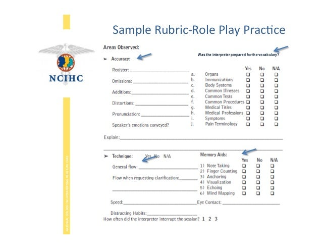 Commit To Rubrics A Connecting Factor That Impacts