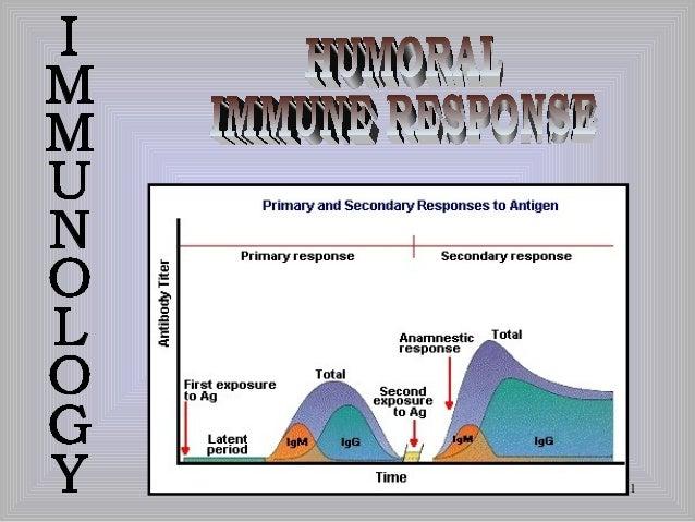 www.BiochemDen.in 1