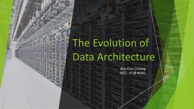 The Evolution of Data Architecture Wei-Chiu Chuang 2017. 10 @ NCKU 1
