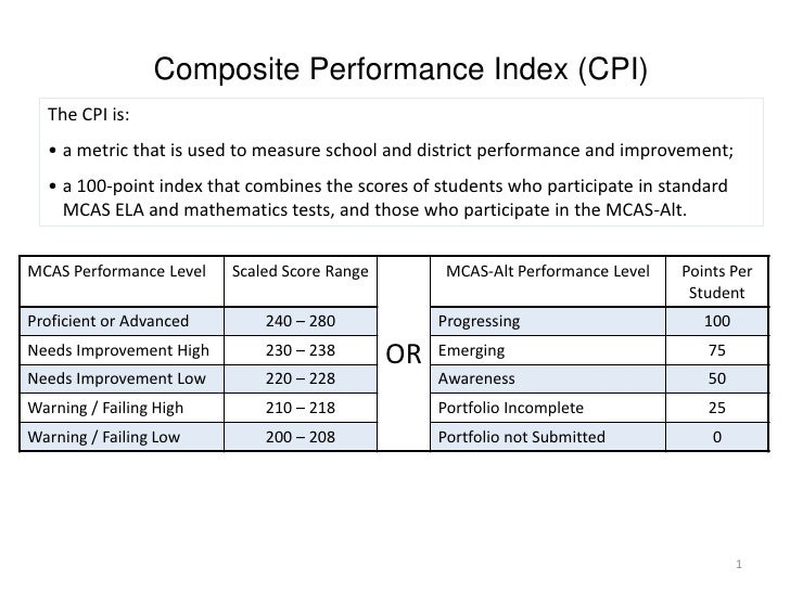 1<br />Composite Performance Index (CPI)<br />The CPI is:<br /><ul><li>a metric that is used to measure school and distric...