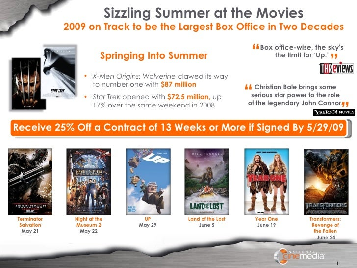 Sizzling Summer at the Movies              2009 on Track to be the Largest Box Office in Two Decades                      ...