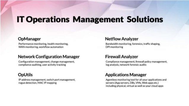 Welcome to free Network Configuration Manager training session