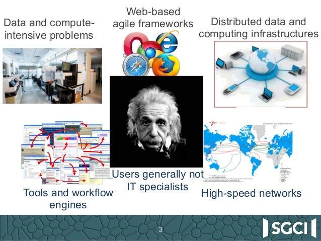 SGCI - URSSI - Science Gateways for Electronics, Photonics and Magnetics: Achieving Usability and Sustainability Slide 3