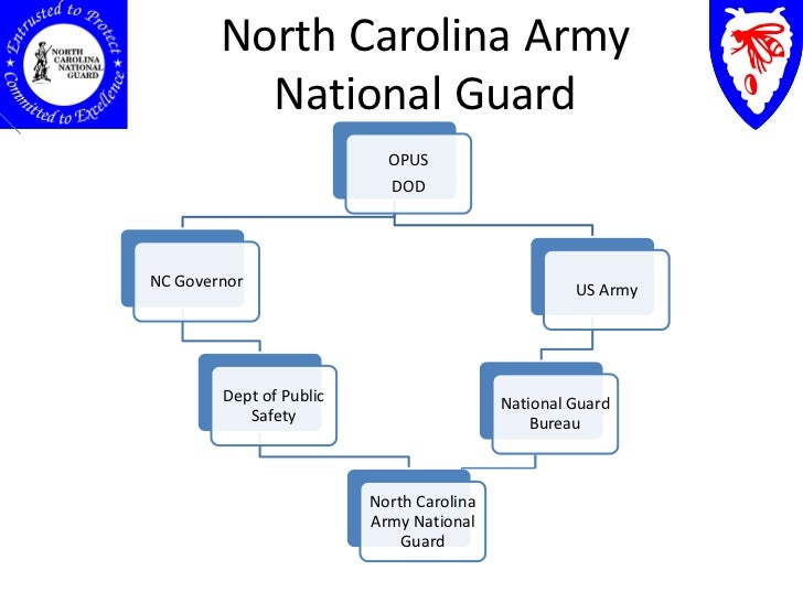national guard wiring diagram national auto wiring diagram schematic national guard wiring diagram national home wiring diagrams