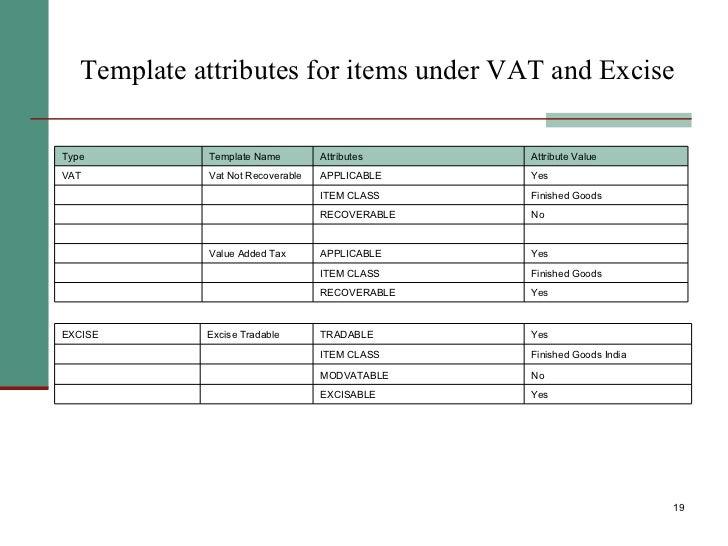 sample vat number