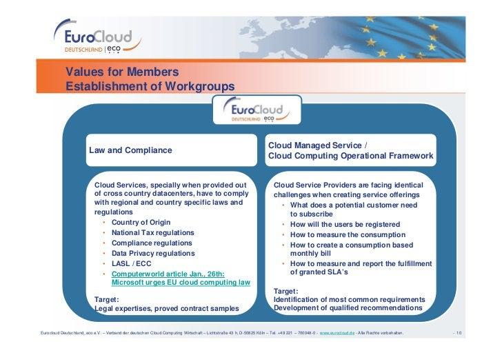 Values for Members             Establishment of Workgroups                                                                ...