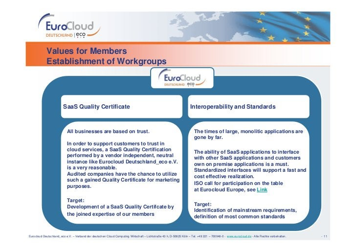 Values for Members             Establishment of Workgroups                             SaaS Quality Certificate           ...