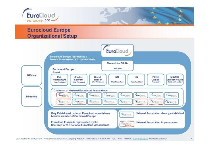 Eurocloud Europe             Organizational Setup                                           Eurocloud Europe founded as a ...