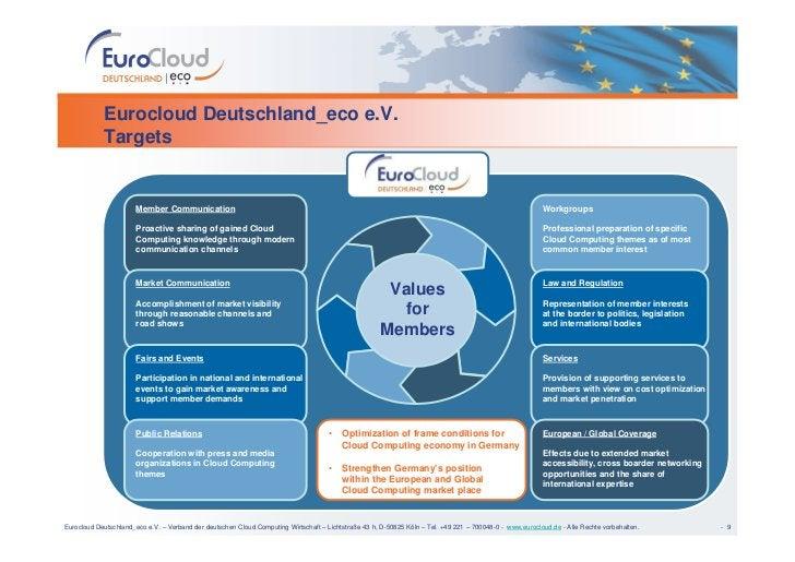 Eurocloud Deutschland_eco e.V.             Targets                          Member Communication                          ...