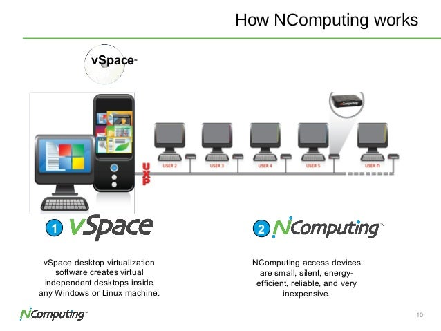 ncomputing configuration step by step
