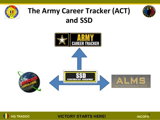 Army: Army Career Tracker