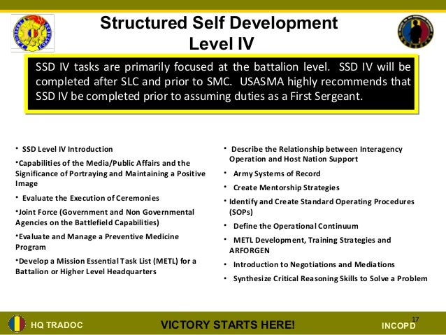 army full spectrum operations essay Employing full spectrum operations in uncertainty and complexity summary  tradoc pam 525-3-0 describes broad capabilities the army will.