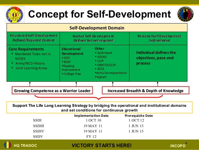 nco structured self development brief ppt rh slideshare net Structured Self-Development Certificate Army Attrs Structured Self-Development