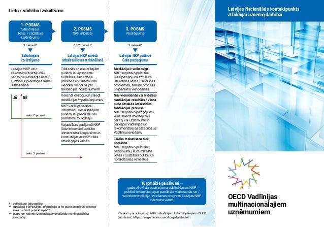 Latvijas Nacionālais kontaktpunkts atbildīgai uzņēmējdarbībai OECD Vadlīnijas multinacionālajiem uzņēmumiem Lietu / sūdzīb...