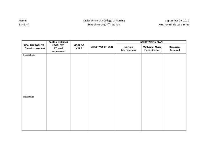 Nursing teaching plan ativan
