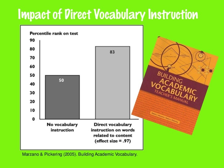 Impact of Direct Vocabulary InstructionMarzano & Pickering (2005). Building Academic Vocabulary.