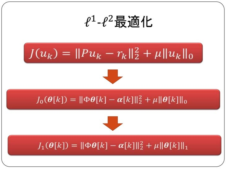圧縮センシングとネットワーク化制御