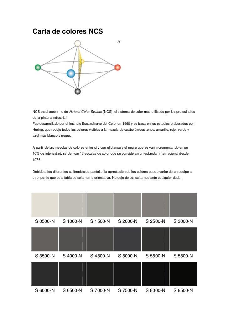 Carta de colores NCSNCS es el acrónimo de Natural Color System (NCS), el sistema de color más utilizado por los profesinal...