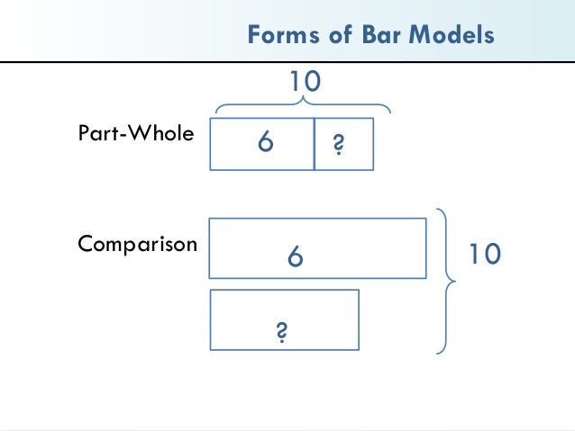 What Is A Tape Diagram Comparison Data Wiring Diagrams