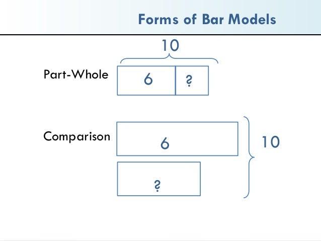 Tape diagram math Kazoo school math progression grade figuring out ...