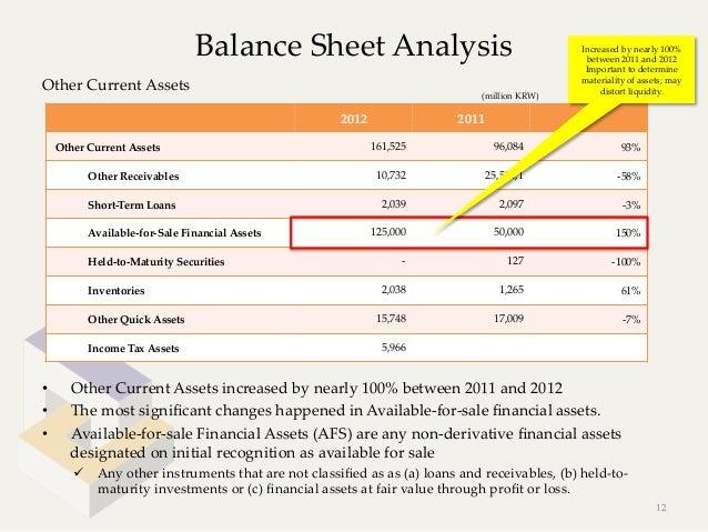 Balance Sheet Analysis                                                                                                 ...