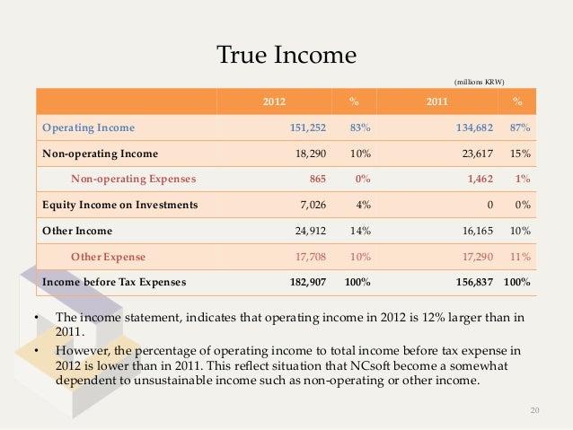 True Income                                                                                         (millions KRW)    ...