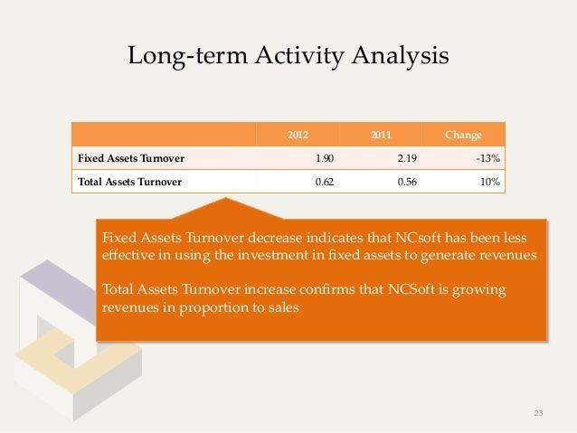 Long-‐‑term Activity Analysis                                      2012         2011        ChangeFixed Assets Tu...