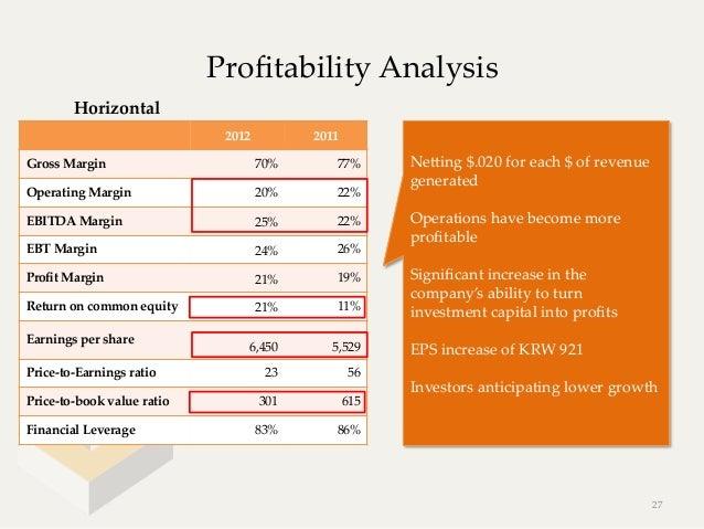 Profitability Analysis          Horizontal                                        2012          2011Gross Margin   ...