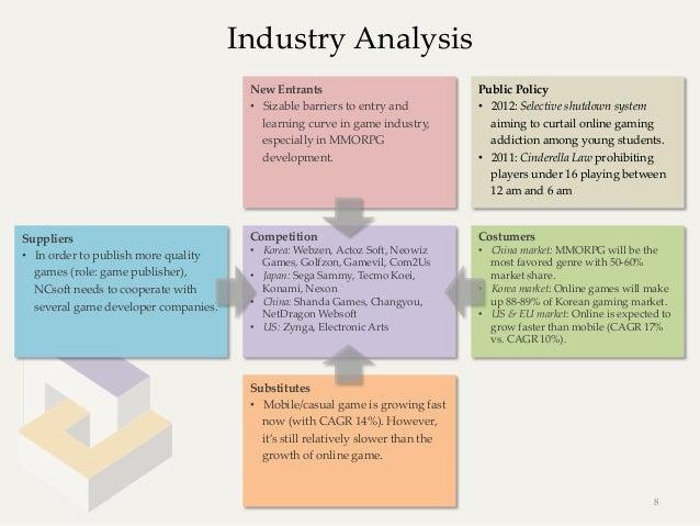 Industry Analysis                                              New Entrants                                   Public ...