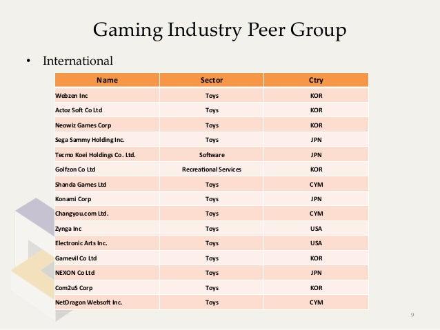 Gaming Industry Peer Group• International                              Name                       Sector        ...