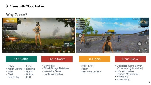 10 3 Why Game? Game with Cloud Native In-GameOut-Game • Battle-Field • Realm • Real-Time Session • Lobby • Match Making • ...