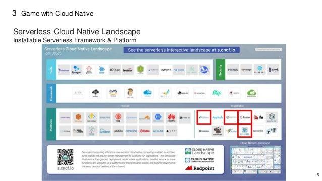 15 3 Serverless Cloud Native Landscape Installable Serverless Framework & Platform Game with Cloud Native