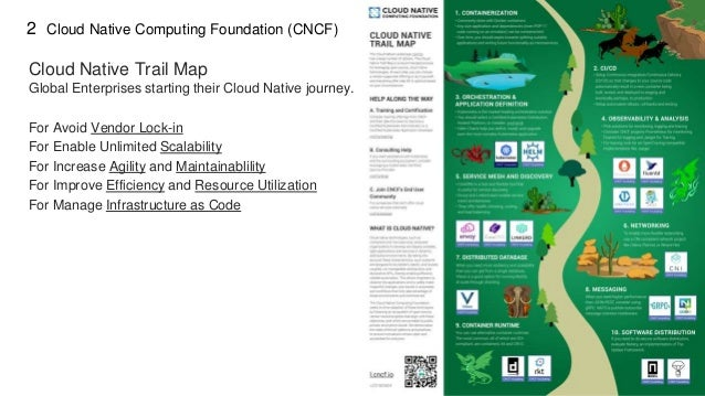 9 2 Cloud Native Trail Map Global Enterprises starting their Cloud Native journey. For Avoid Vendor Lock-in For Enable Unl...