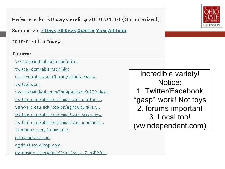 Incredible variety! Notice: 1. Twitter/Facebook *gasp* work! Not toys 2. forums important 3. Local too! (vwindependent.com)