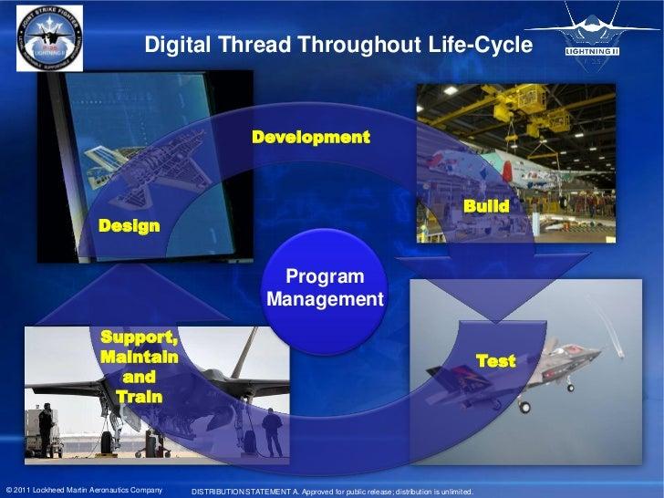 Digital Thread Throughout Life-Cycle                                                              Development             ...