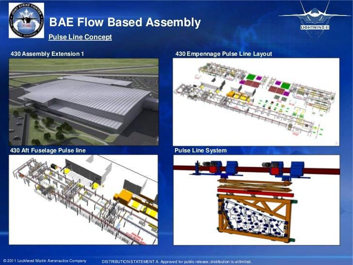 BAE Flow Based Assembly                      Pulse Line Concept   430 Assembly Extension 1                                ...