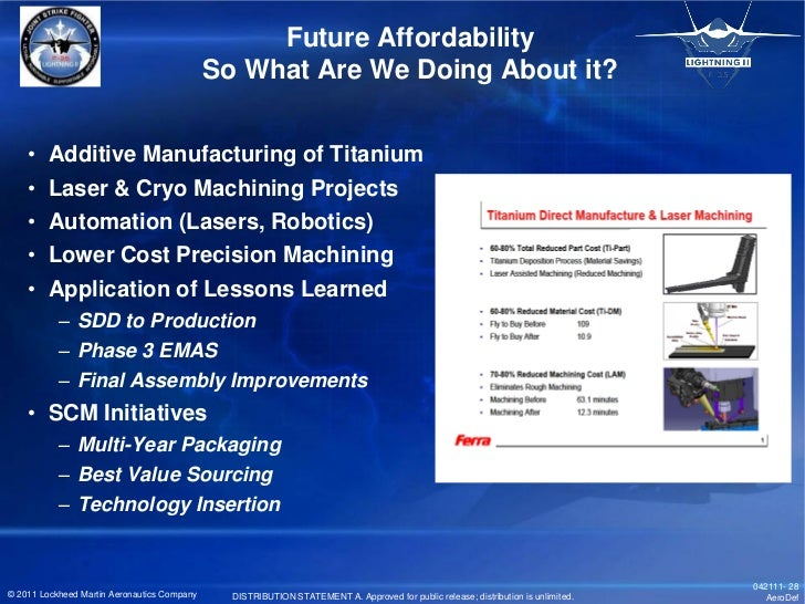 Future Affordability                                             So What Are We Doing About it?    •   Additive Manufactur...
